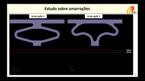 Estudo sobre amarrações - Simulação do Processo de Estampagem