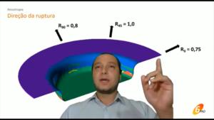 Anisotropia na Fratura de Chapas de Ligas Metálicas
