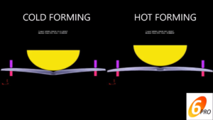 COLD FORMING AND HOT FORMING